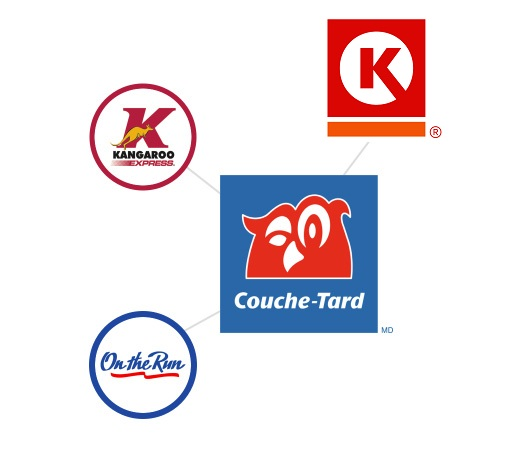 Where Convenience Meets Opportunity | Circle K Franchise